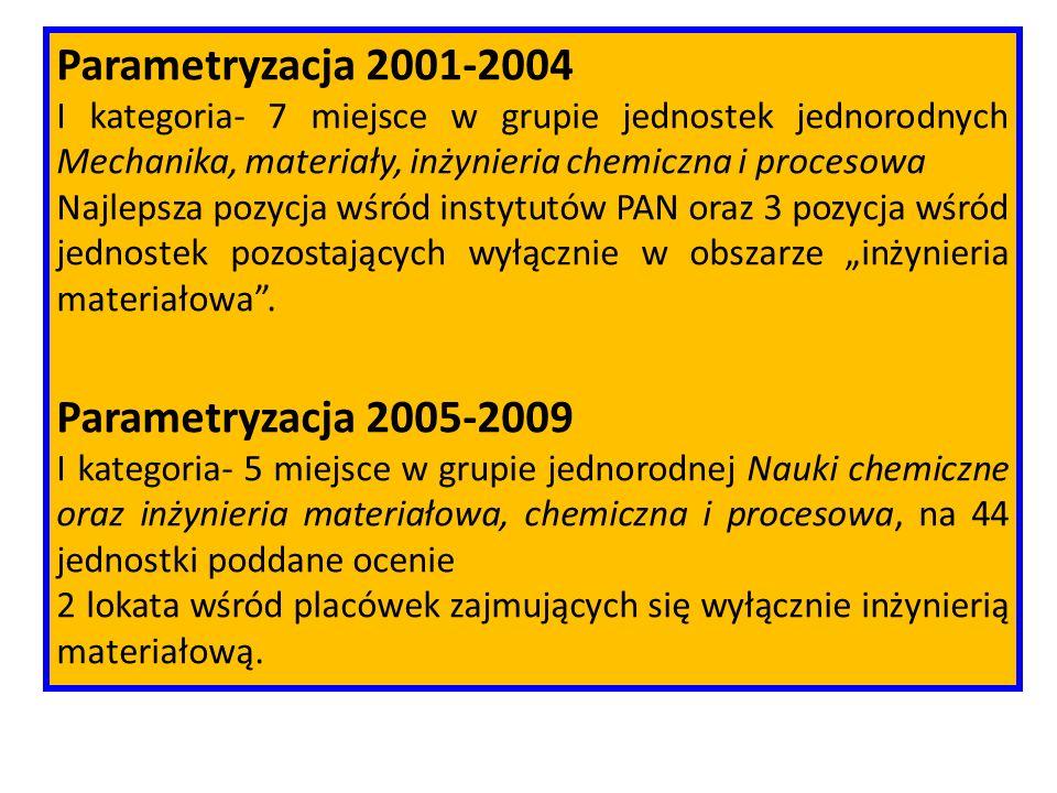 Parametryzacja 2001-2004 Parametryzacja 2005-2009