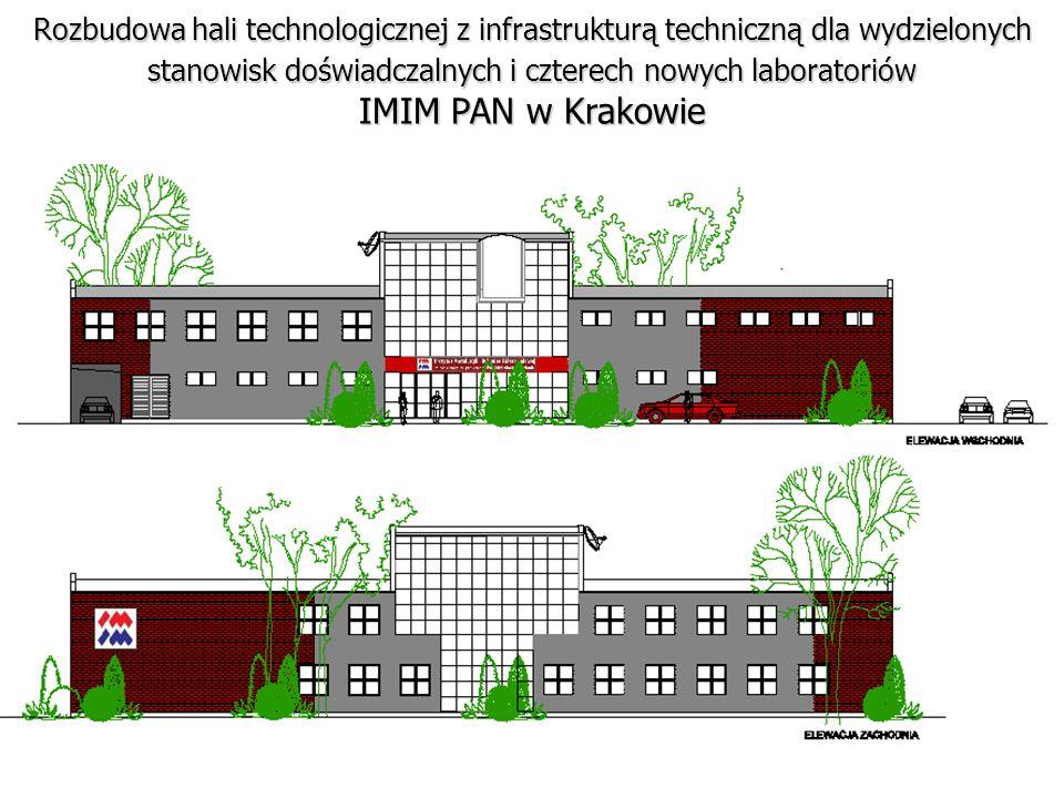Rozbudowa hali technologicznej z infrastrukturą techniczną dla wydzielonych stanowisk doświadczalnych i czterech nowych laboratoriów IMIM PAN w Krakowie