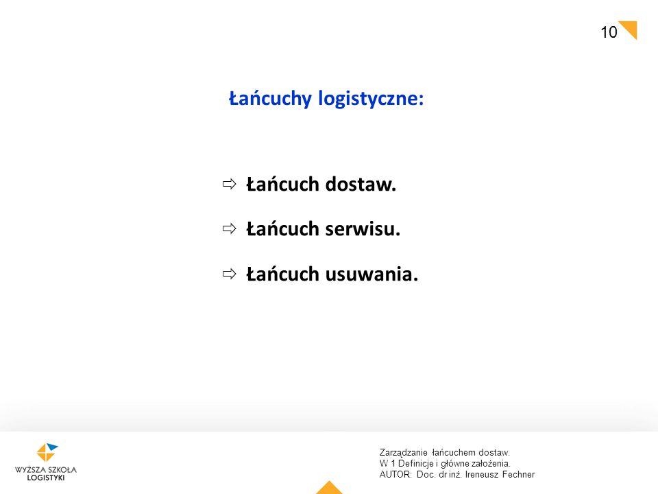 Łańcuchy logistyczne: