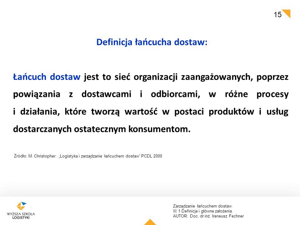 Definicja łańcucha dostaw: