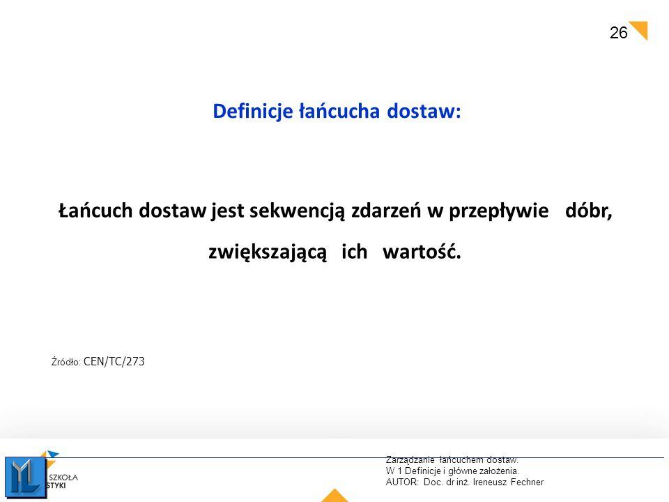 Definicje łańcucha dostaw: