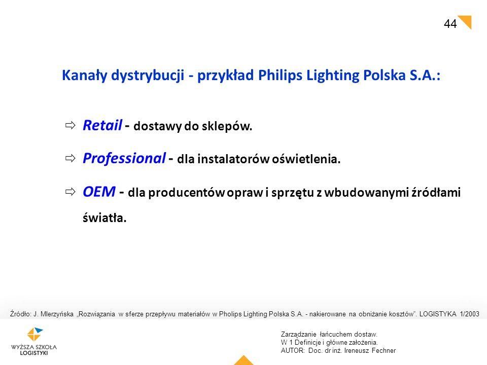 Kanały dystrybucji - przykład Philips Lighting Polska S.A.: