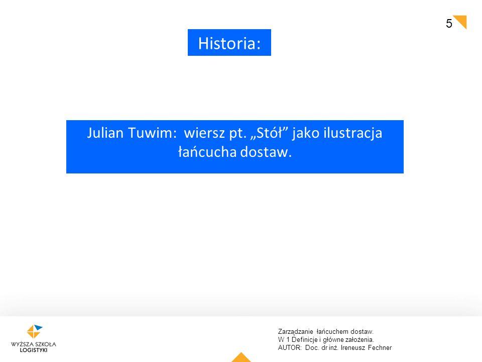 """Julian Tuwim: wiersz pt. """"Stół jako ilustracja łańcucha dostaw."""