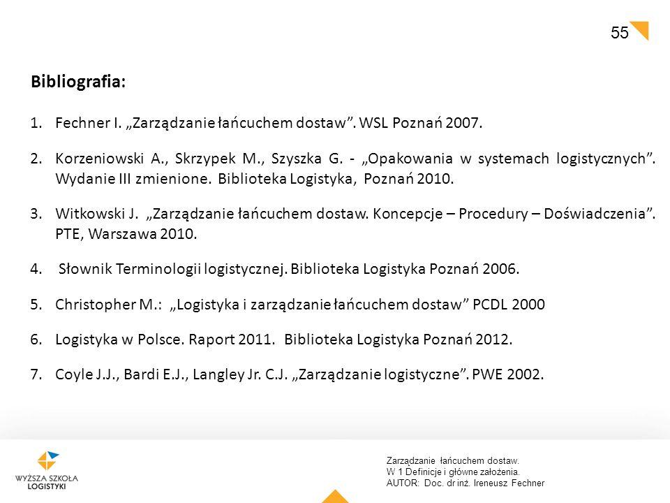 """Bibliografia: Fechner I. """"Zarządzanie łańcuchem dostaw . WSL Poznań 2007."""