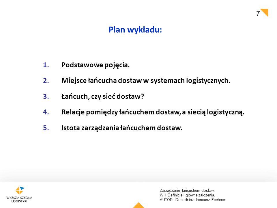 Plan wykładu: Podstawowe pojęcia.