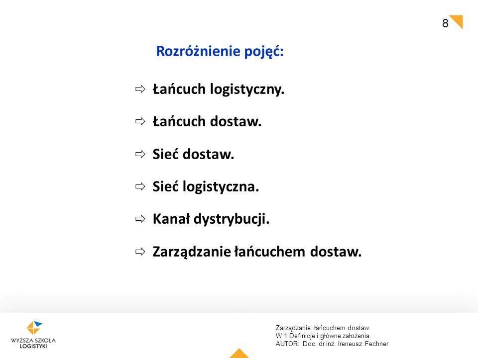 Rozróżnienie pojęć: Łańcuch logistyczny. Łańcuch dostaw. Sieć dostaw. Sieć logistyczna. Kanał dystrybucji.