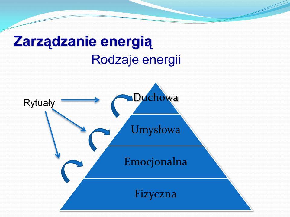 Zarządzanie energią Rodzaje energii Duchowa Umysłowa Emocjonalna