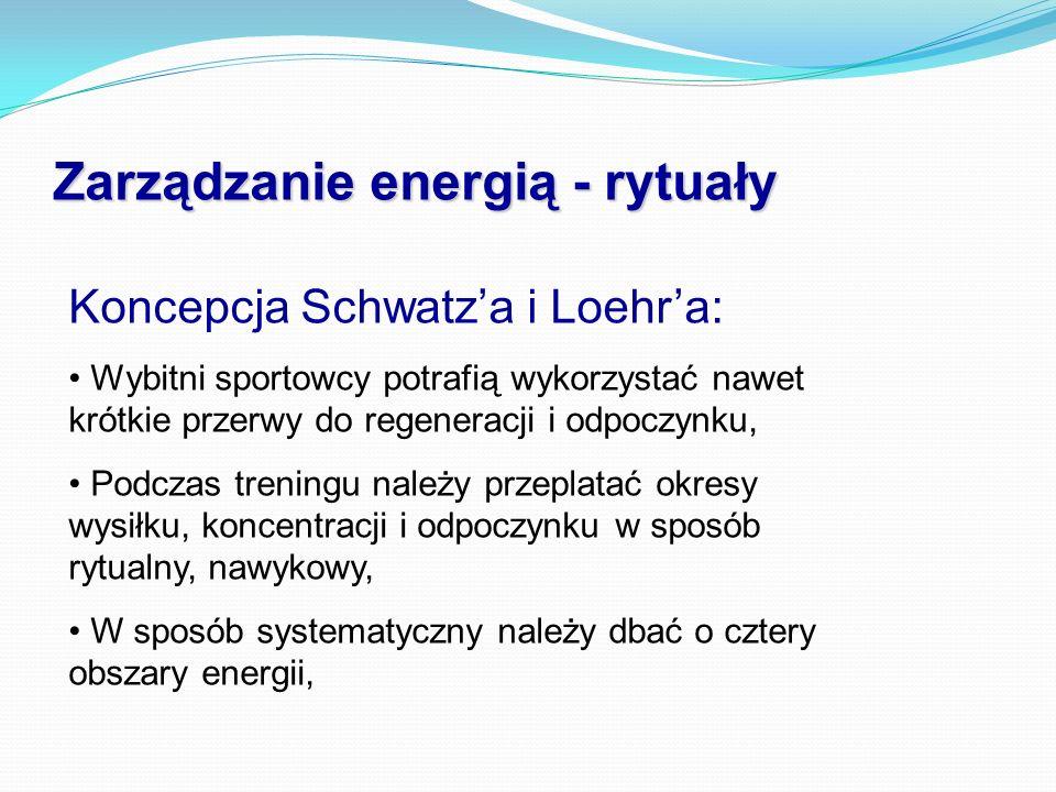 Zarządzanie energią - rytuały
