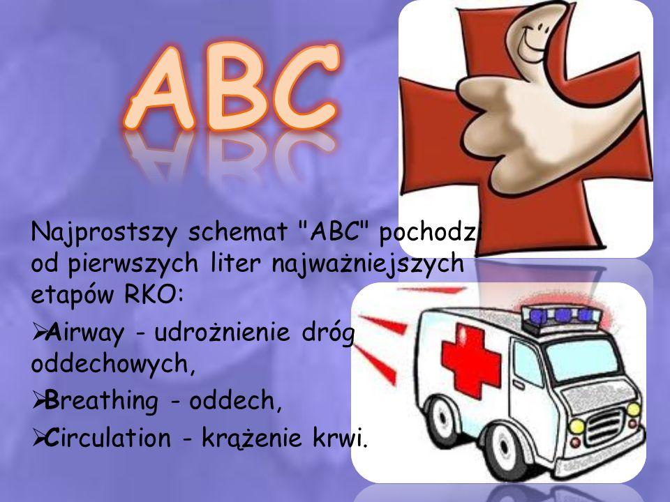 ABC Najprostszy schemat ABC pochodzi od pierwszych liter najważniejszych etapów RKO: Airway - udrożnienie dróg oddechowych,
