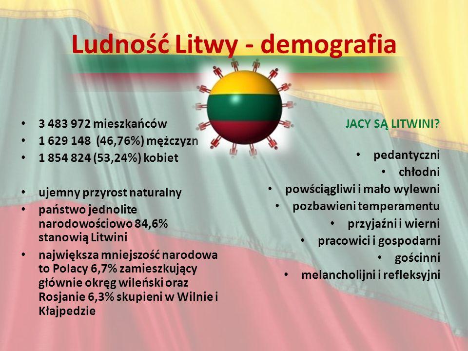 Ludność Litwy - demografia