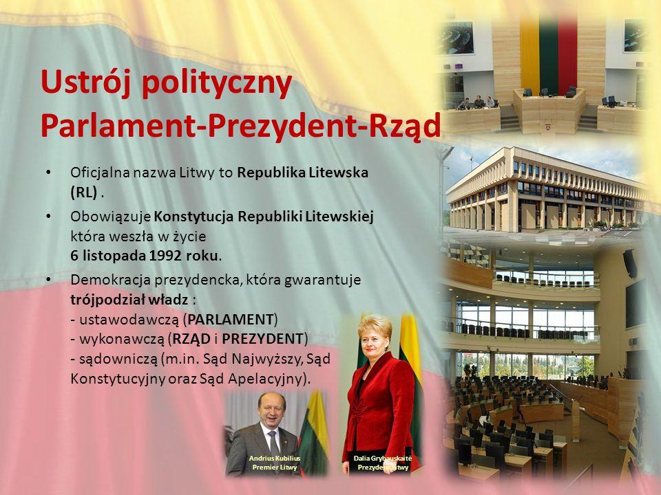Ustrój polityczny Parlament-Prezydent-Rząd