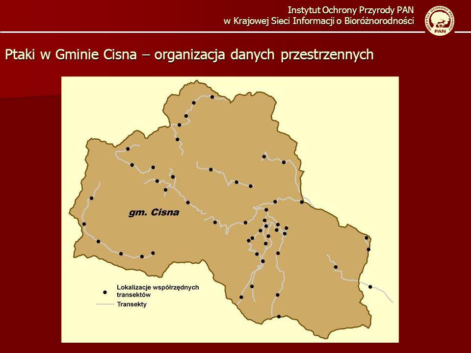 Ptaki w Gminie Cisna – organizacja danych przestrzennych