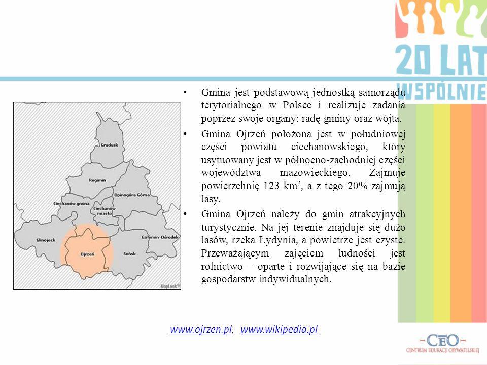 www.ojrzen.pl, www.wikipedia.pl