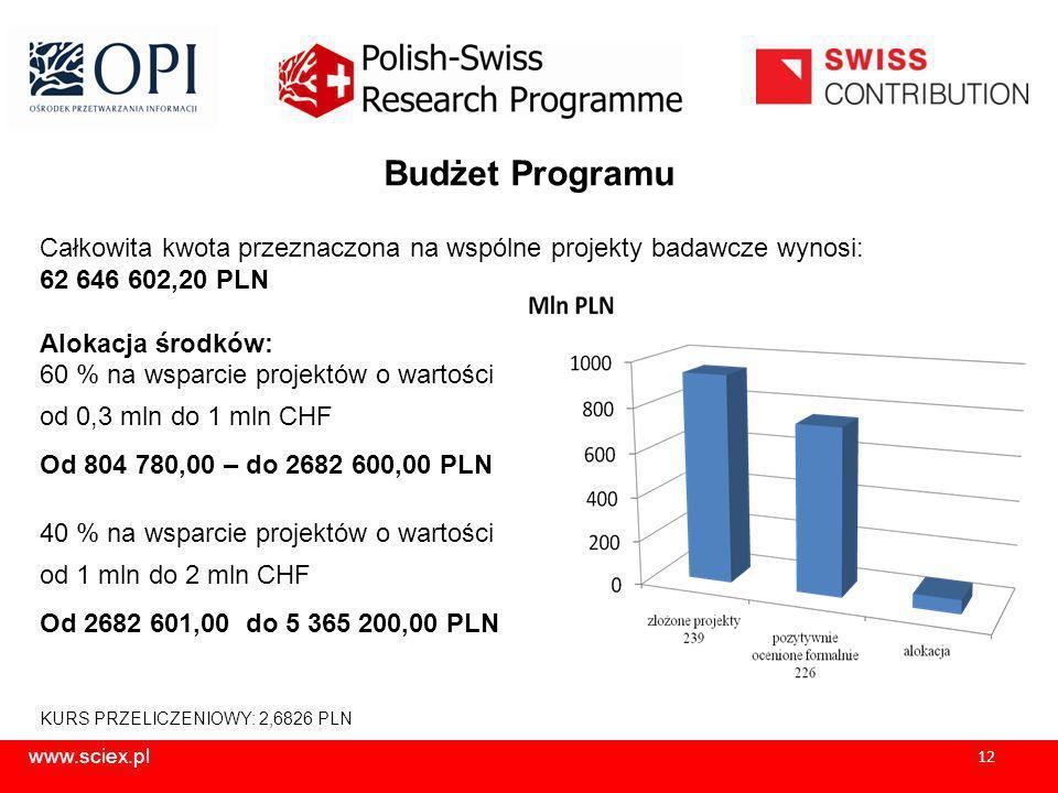 Budżet Programu Całkowita kwota przeznaczona na wspólne projekty badawcze wynosi: 62 646 602,20 PLN.