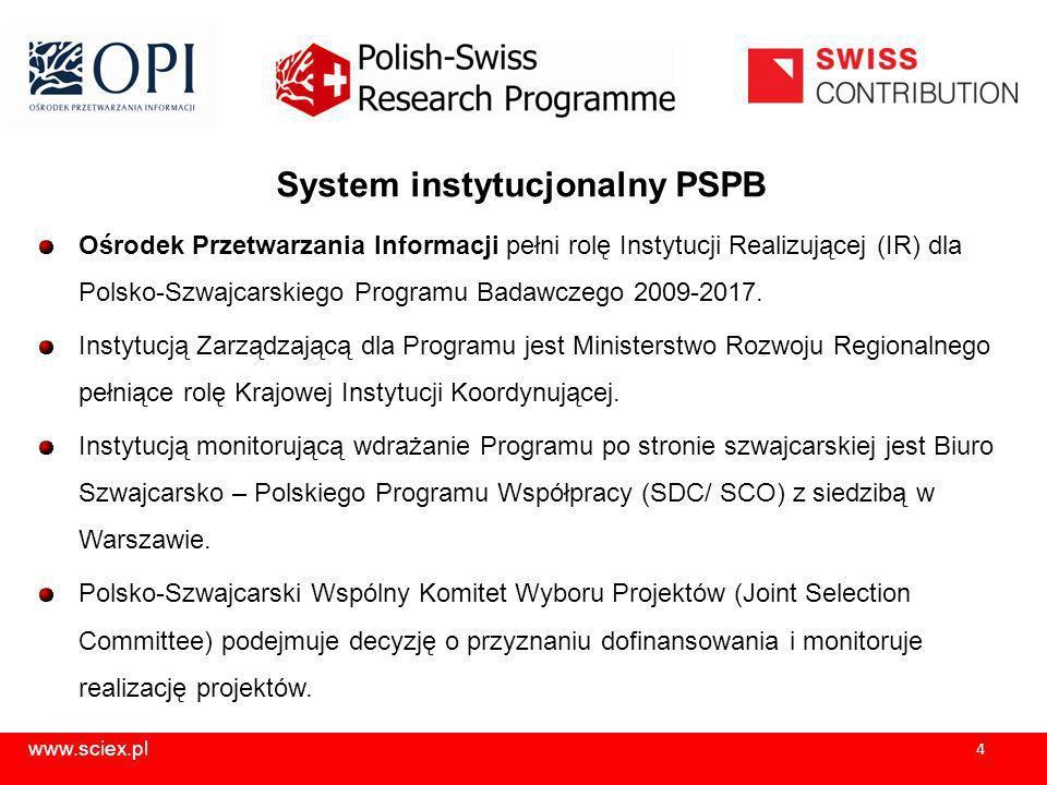 System instytucjonalny PSPB