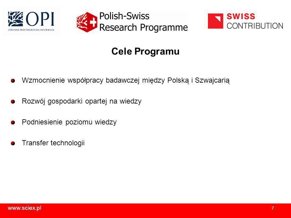 Cele Programu Wzmocnienie współpracy badawczej między Polską i Szwajcarią. Rozwój gospodarki opartej na wiedzy.
