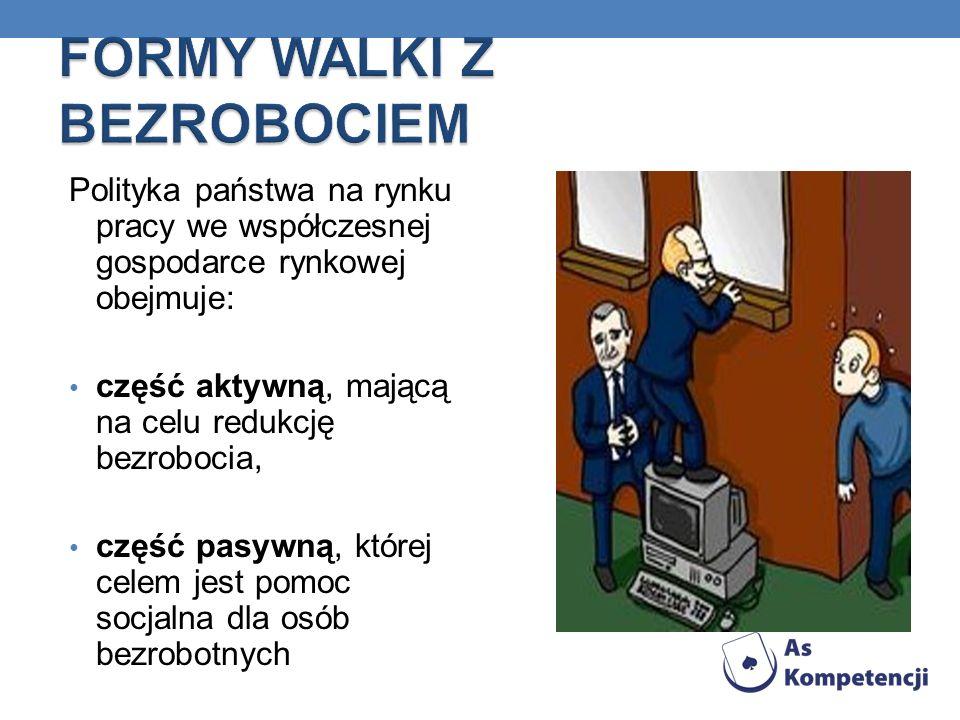 FORMY WALKI Z BEZROBOCIEM