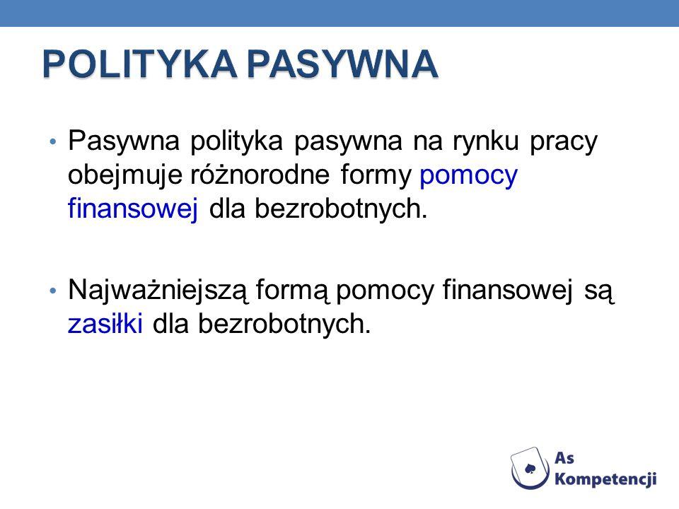 POLITYKA PASYWNA Pasywna polityka pasywna na rynku pracy obejmuje różnorodne formy pomocy finansowej dla bezrobotnych.