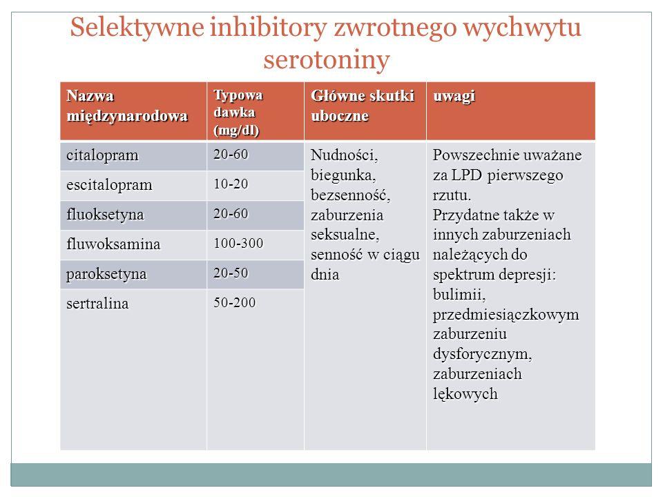 Selektywne inhibitory zwrotnego wychwytu serotoniny