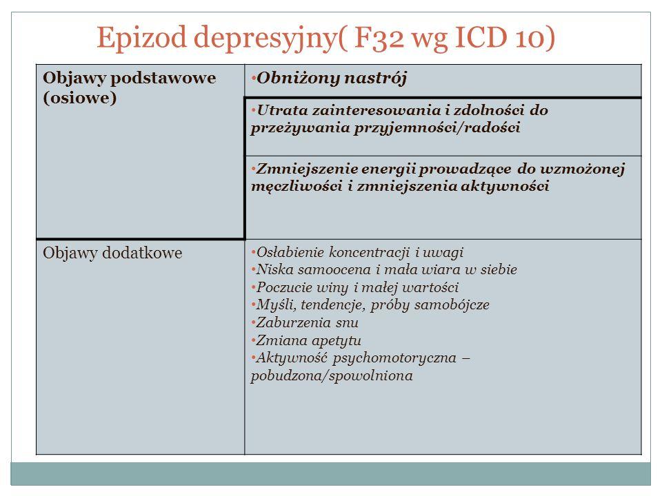 Epizod depresyjny( F32 wg ICD 10)