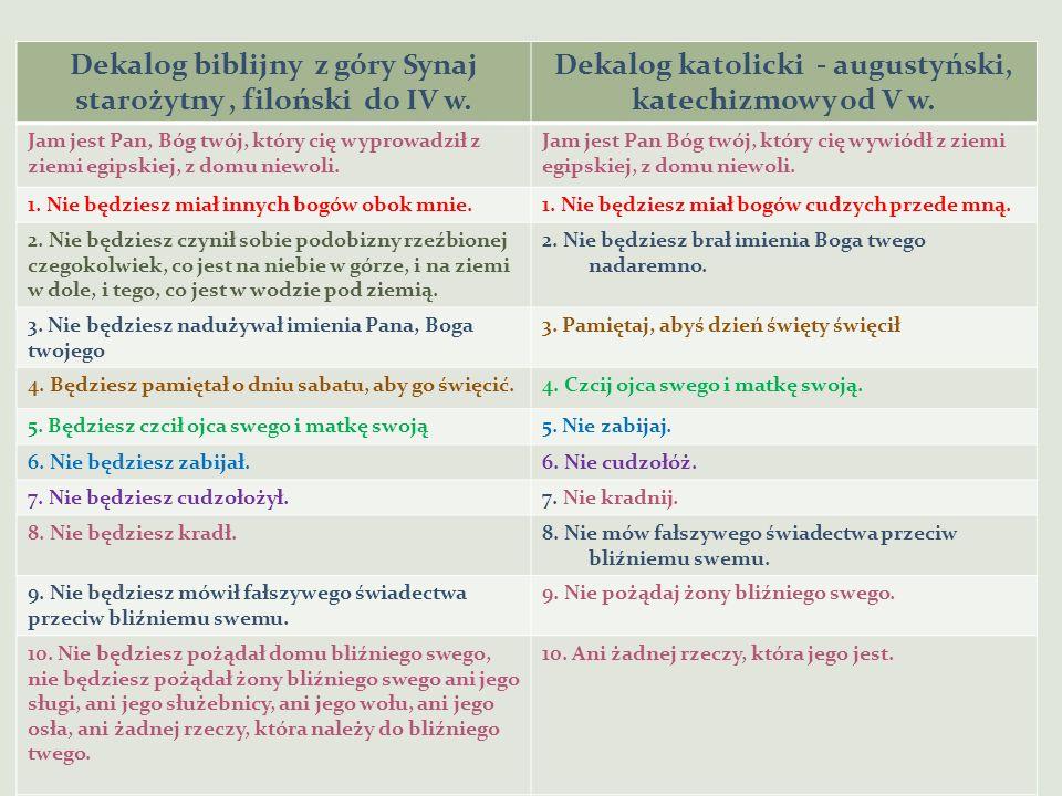 Dekalog biblijny z góry Synaj starożytny , filoński do IV w.