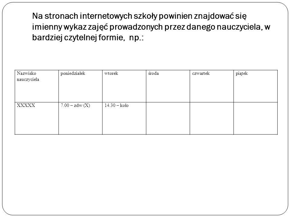 Na stronach internetowych szkoły powinien znajdować się imienny wykaz zajęć prowadzonych przez danego nauczyciela, w bardziej czytelnej formie, np.: