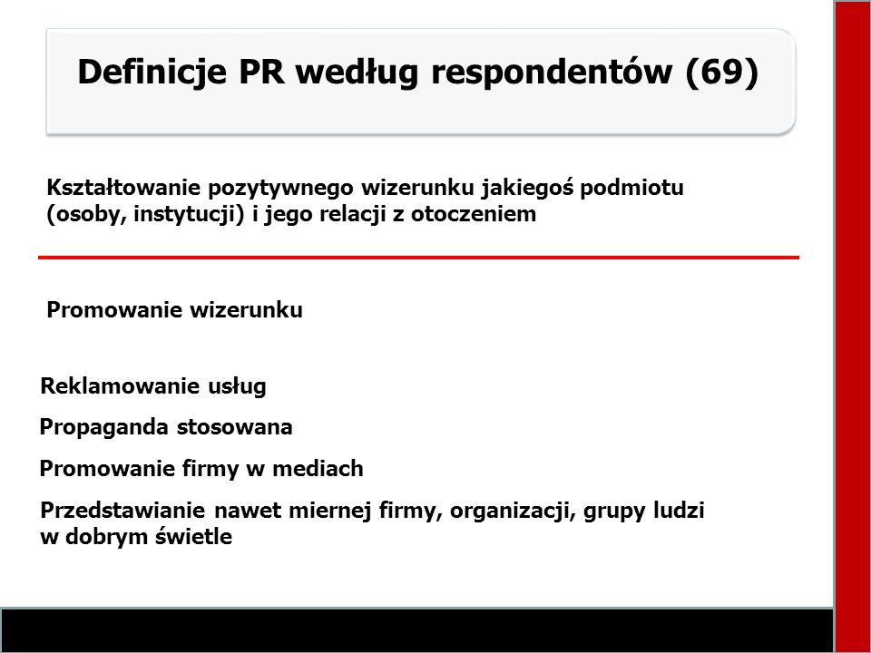 Definicje PR według respondentów (69)