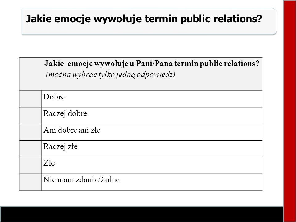 Jakie emocje wywołuje termin public relations