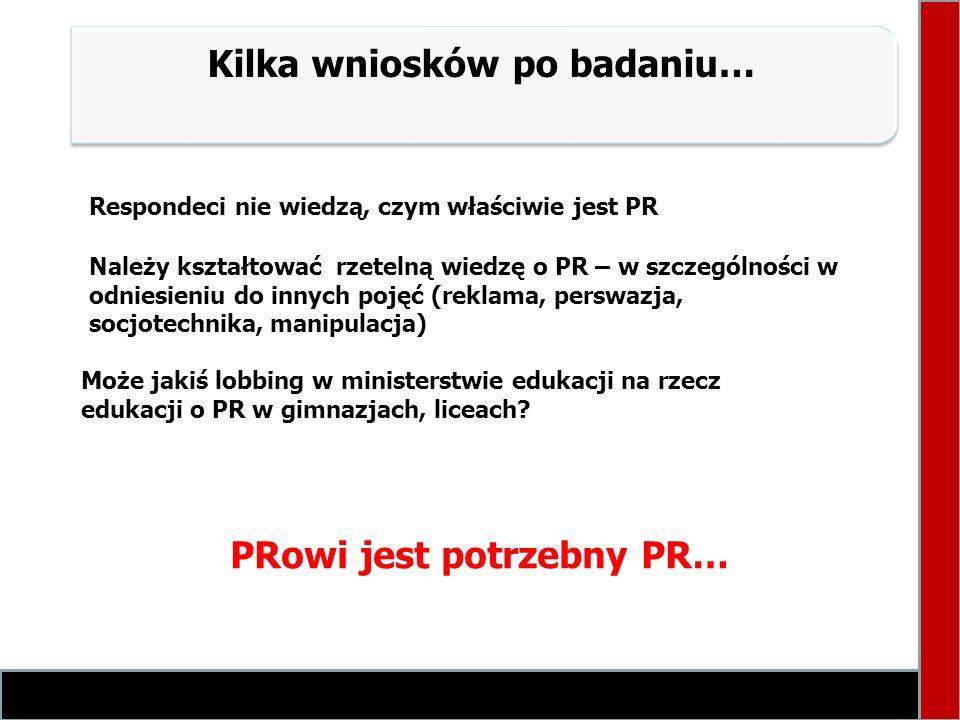 Kilka wniosków po badaniu… PRowi jest potrzebny PR…