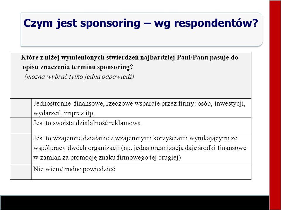 Czym jest sponsoring – wg respondentów