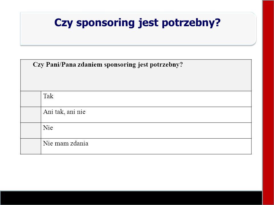 Czy sponsoring jest potrzebny
