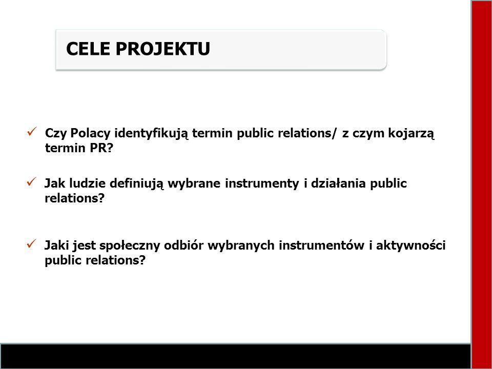 CELE PROJEKTU Czy Polacy identyfikują termin public relations/ z czym kojarzą termin PR