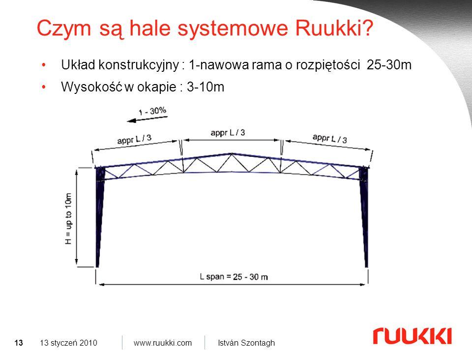 Czym są hale systemowe Ruukki
