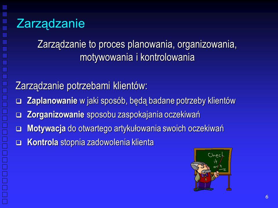 Zarządzanie Zarządzanie to proces planowania, organizowania, motywowania i kontrolowania. Zarządzanie potrzebami klientów: