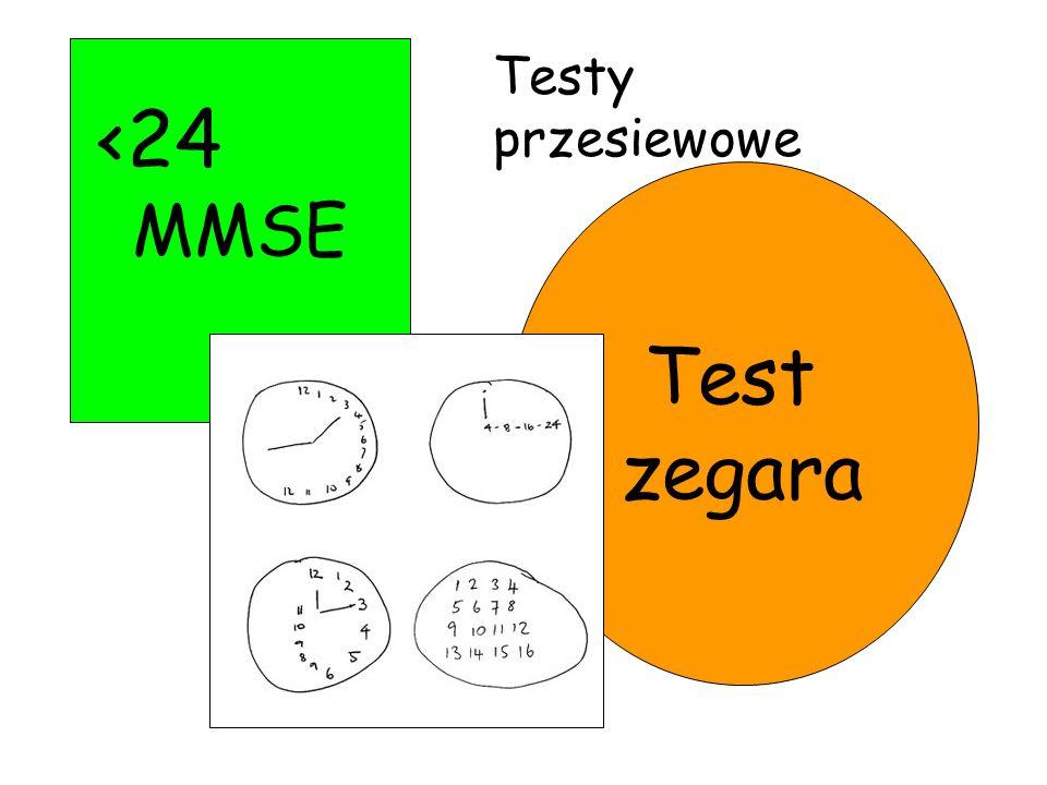 MMSE Testy przesiewowe <24 Test zegara