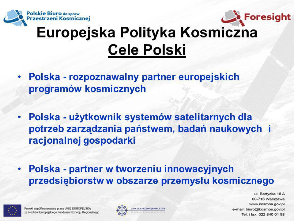 Europejska Polityka Kosmiczna Cele Polski