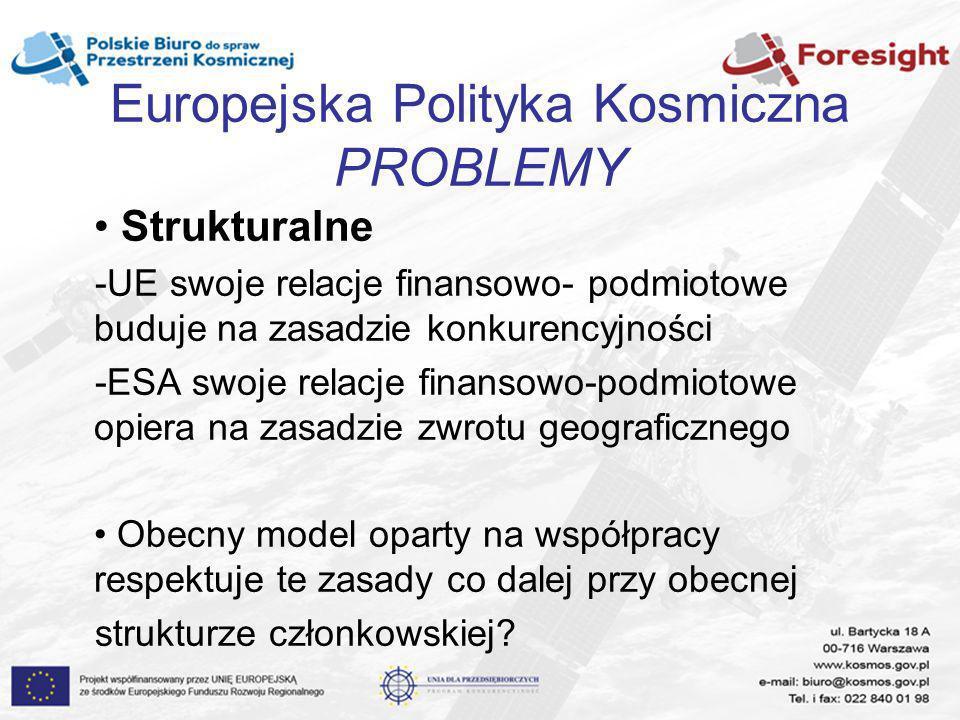 Europejska Polityka Kosmiczna PROBLEMY