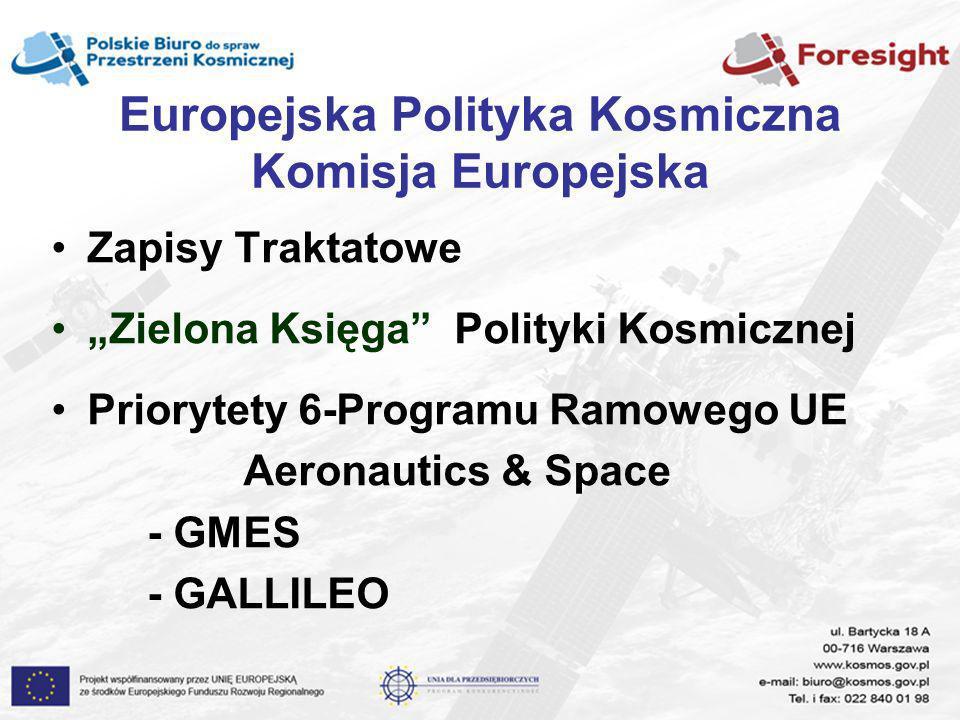 Europejska Polityka Kosmiczna Komisja Europejska