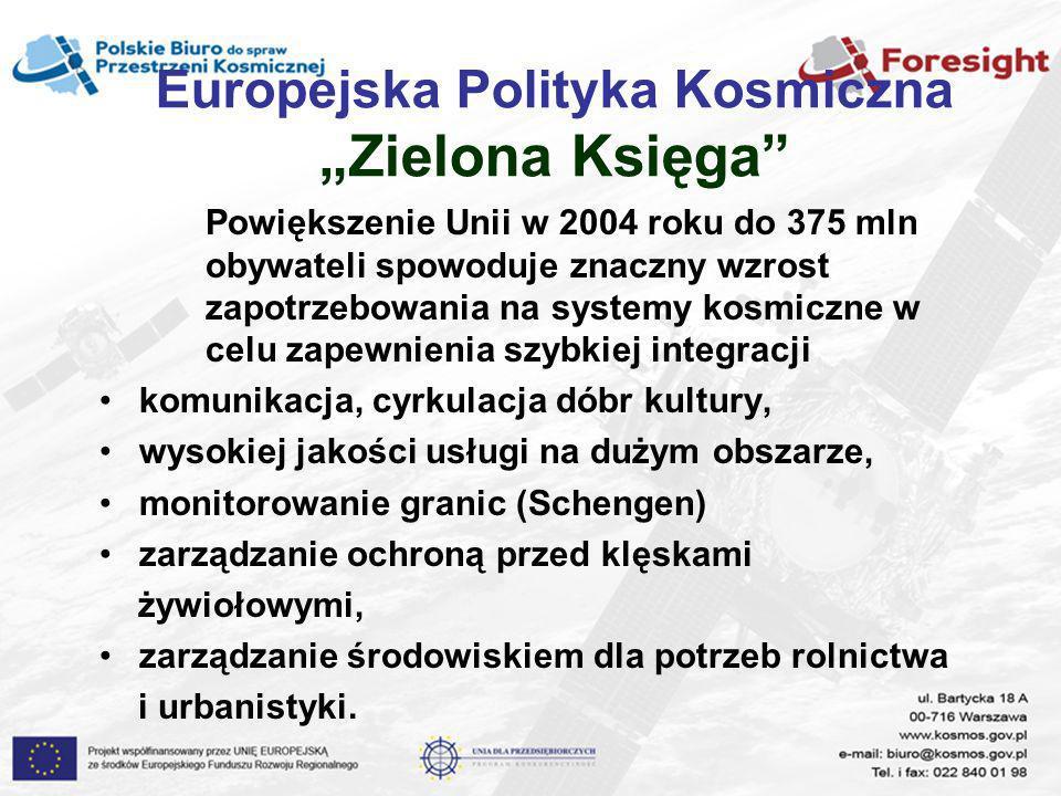 """Europejska Polityka Kosmiczna """"Zielona Księga"""