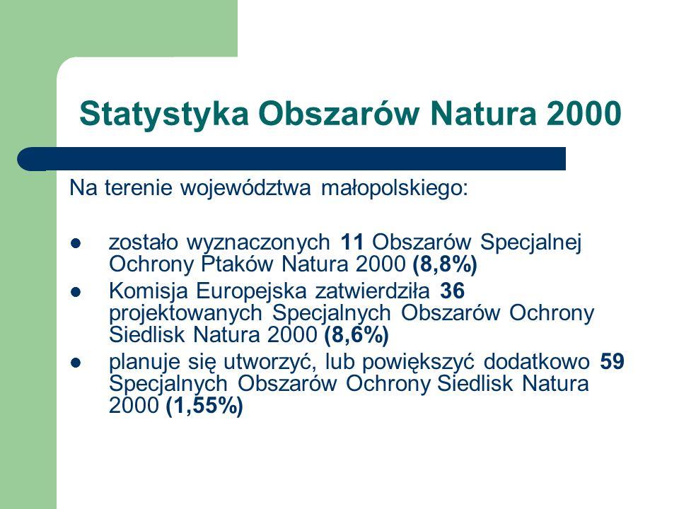 Statystyka Obszarów Natura 2000