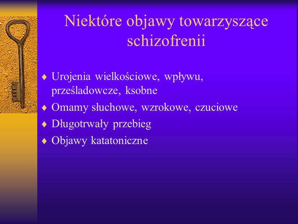 Niektóre objawy towarzyszące schizofrenii