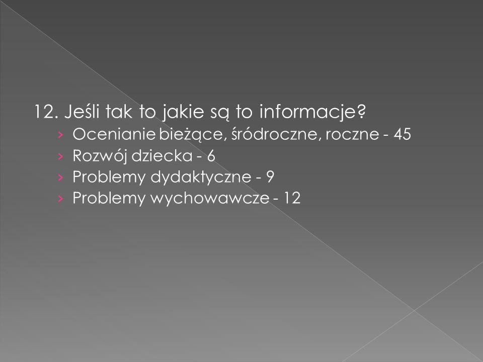 12. Jeśli tak to jakie są to informacje