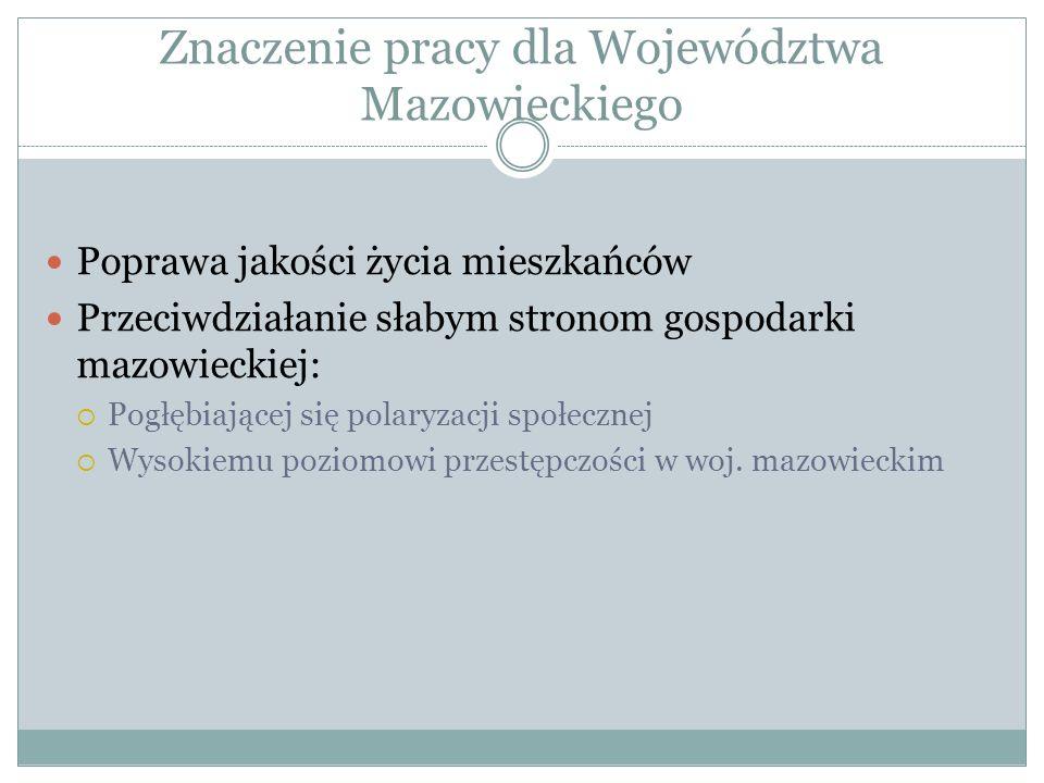 Znaczenie pracy dla Województwa Mazowieckiego