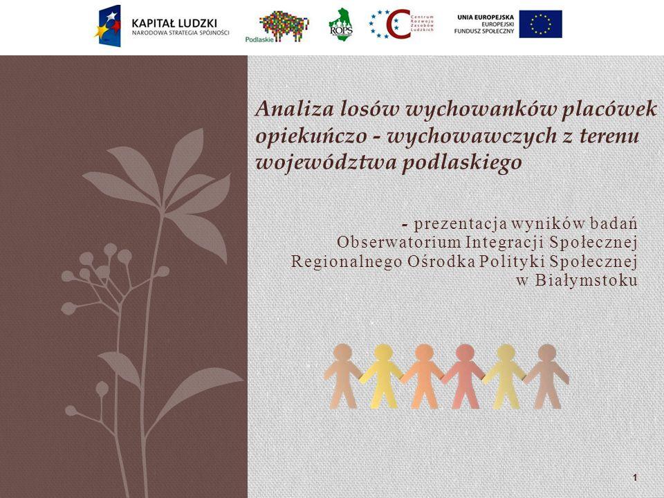 Analiza losów wychowanków placówek opiekuńczo - wychowawczych z terenu województwa podlaskiego