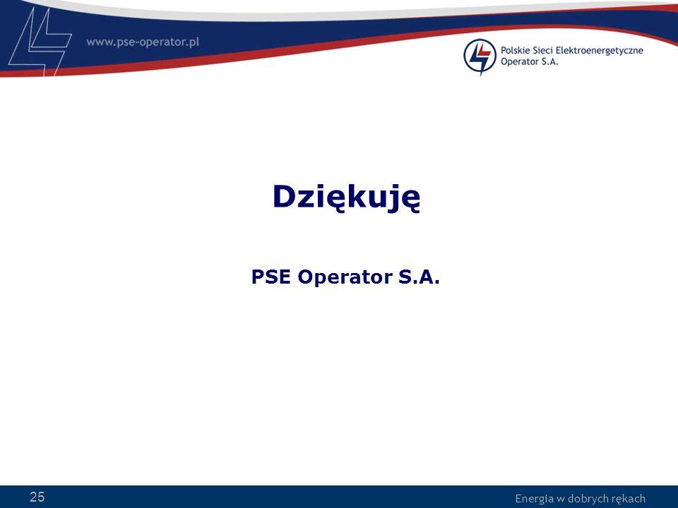 Dziękuję PSE Operator S.A.