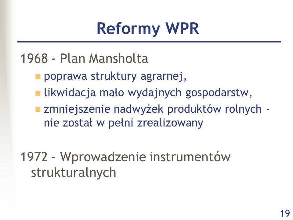 Reformy WPR 1968 - Plan Mansholta