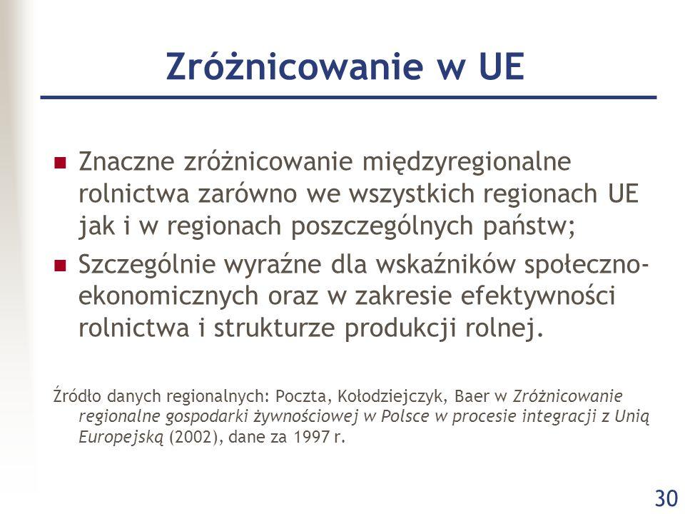 Zróżnicowanie w UE Znaczne zróżnicowanie międzyregionalne rolnictwa zarówno we wszystkich regionach UE jak i w regionach poszczególnych państw;