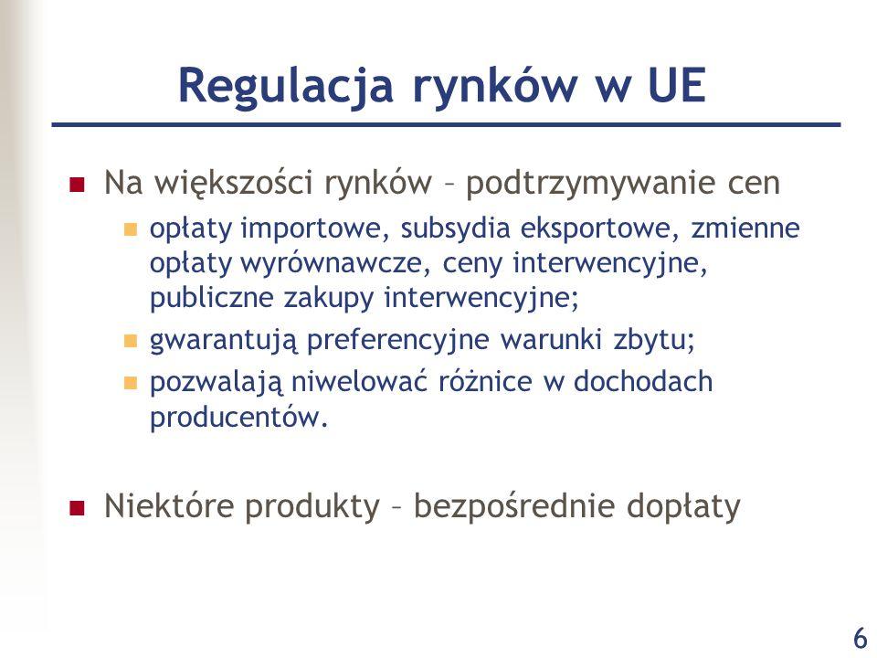 Regulacja rynków w UE Na większości rynków – podtrzymywanie cen