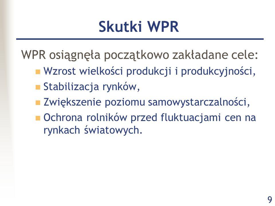 Skutki WPR WPR osiągnęła początkowo zakładane cele: