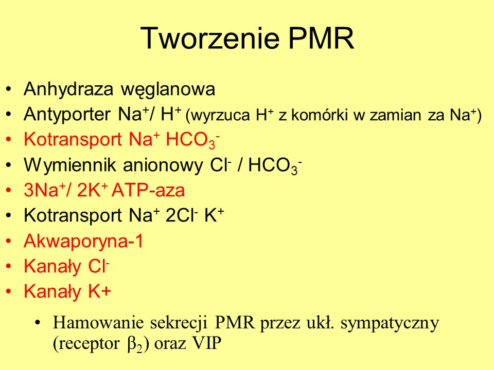 Tworzenie PMR Anhydraza węglanowa